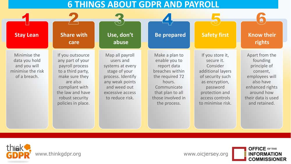 Infographic   6 things about gdpr and payroll