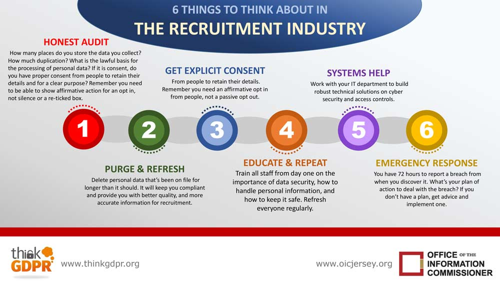 Infographic   6 things to think about for the recruitment industry