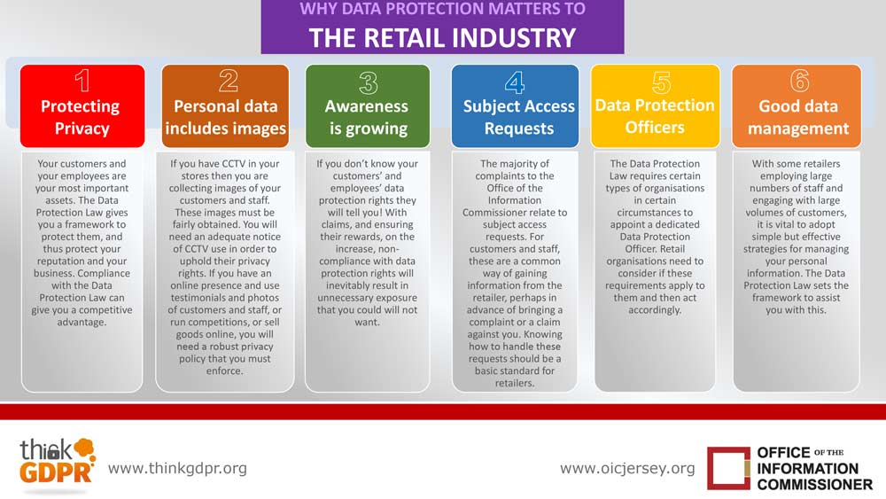 Infographic   why data protection matters for retailers