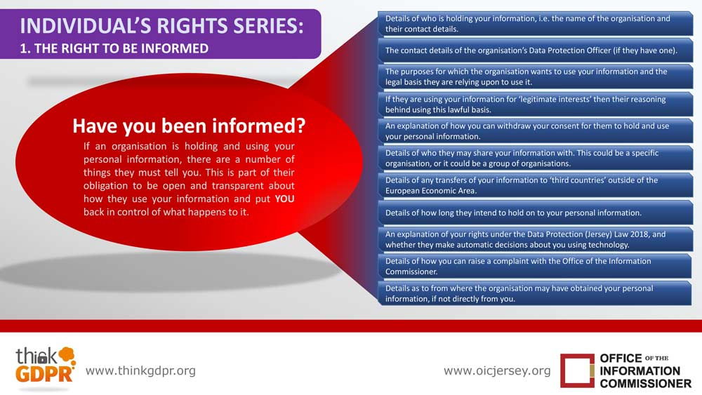 Infographic   your information rights series   1   right to be informed